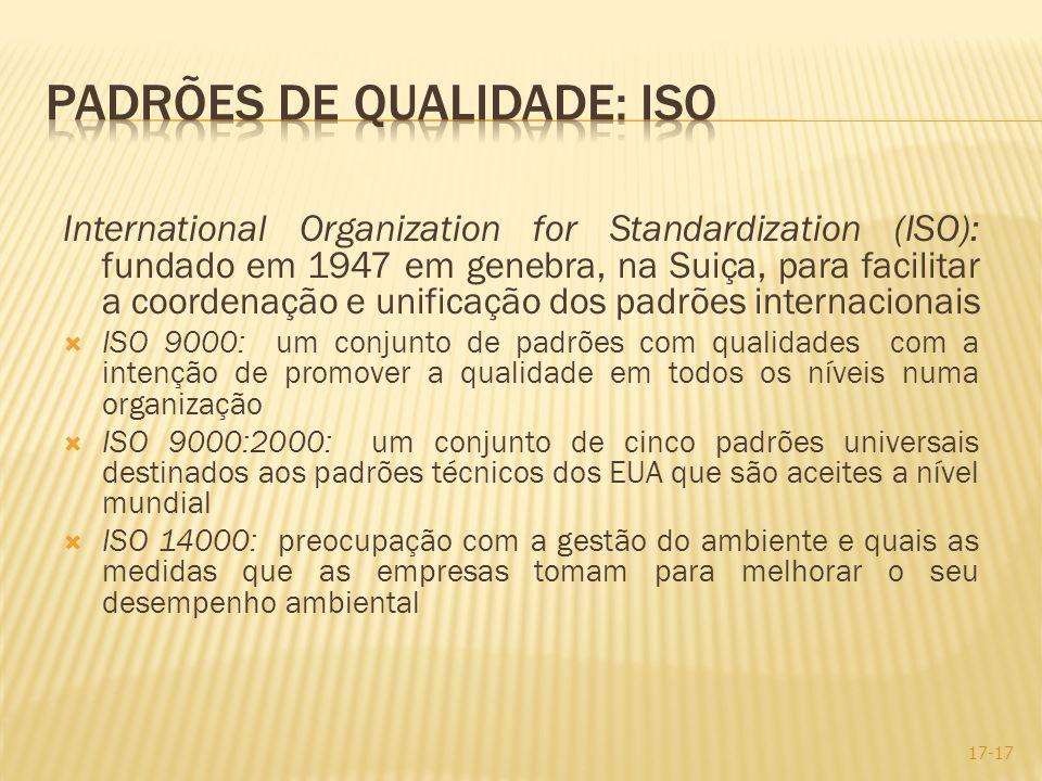 International Organization for Standardization (ISO): fundado em 1947 em genebra, na Suiça, para facilitar a coordenação e unificação dos padrões inte