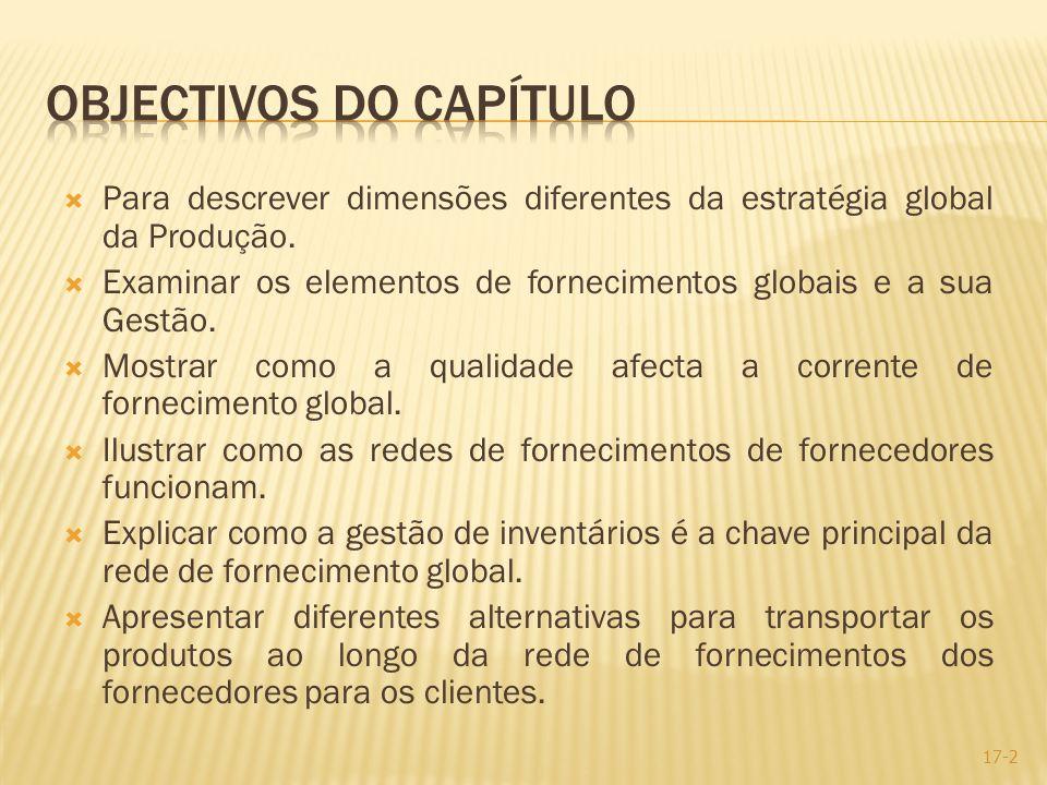 Para descrever dimensões diferentes da estratégia global da Produção. Examinar os elementos de fornecimentos globais e a sua Gestão. Mostrar como a qu