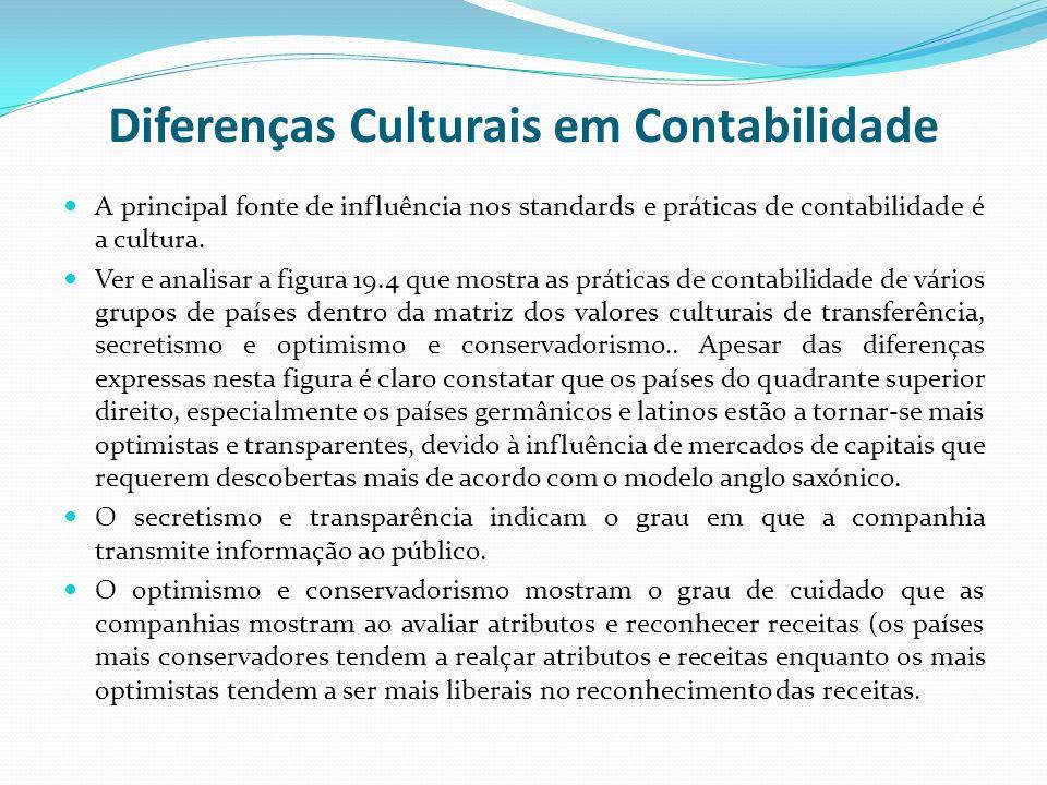 Diferenças Culturais em Contabilidade A principal fonte de influência nos standards e práticas de contabilidade é a cultura. Ver e analisar a figura 1