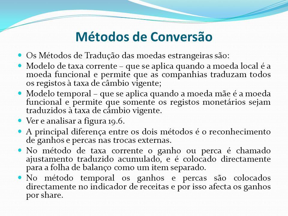 Métodos de Conversão Os Métodos de Tradução das moedas estrangeiras são: Modelo de taxa corrente – que se aplica quando a moeda local é a moeda funcio