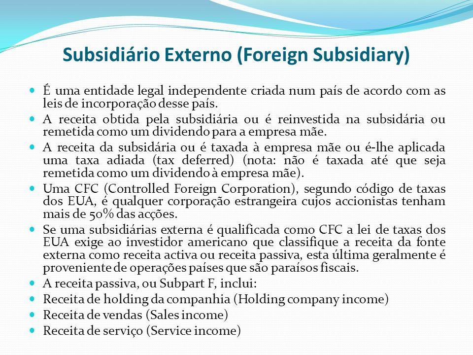 Subsidiário Externo (Foreign Subsidiary) É uma entidade legal independente criada num país de acordo com as leis de incorporação desse país. A receita