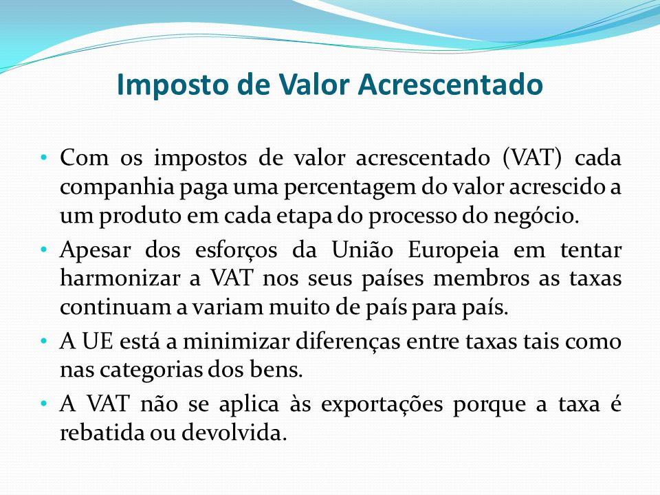 Imposto de Valor Acrescentado Com os impostos de valor acrescentado (VAT) cada companhia paga uma percentagem do valor acrescido a um produto em cada
