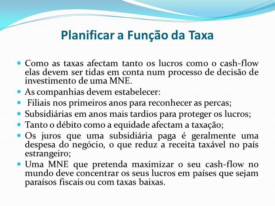Planificar a Função da Taxa Como as taxas afectam tanto os lucros como o cash-flow elas devem ser tidas em conta num processo de decisão de investimen