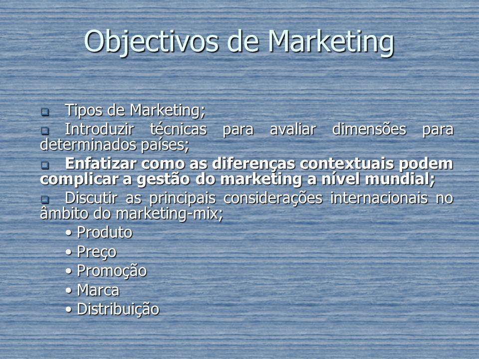 Objectivos de Marketing Tipos de Marketing; Tipos de Marketing; Introduzir técnicas para avaliar dimensões para determinados países; Introduzir técnic