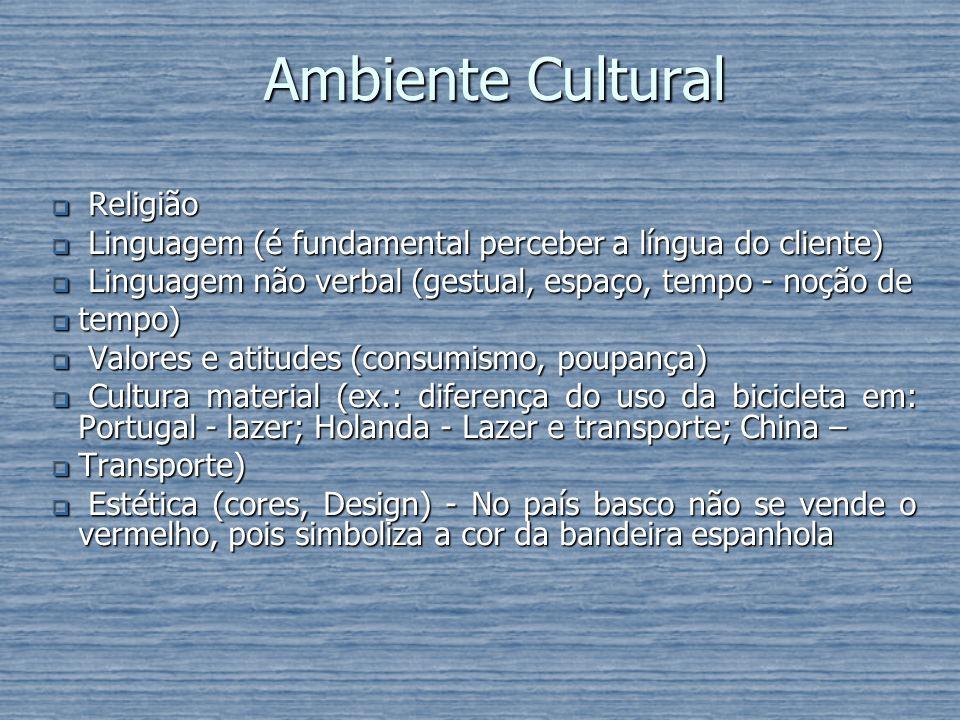 Ambiente Cultural Religião Religião Linguagem (é fundamental perceber a língua do cliente) Linguagem (é fundamental perceber a língua do cliente) Ling