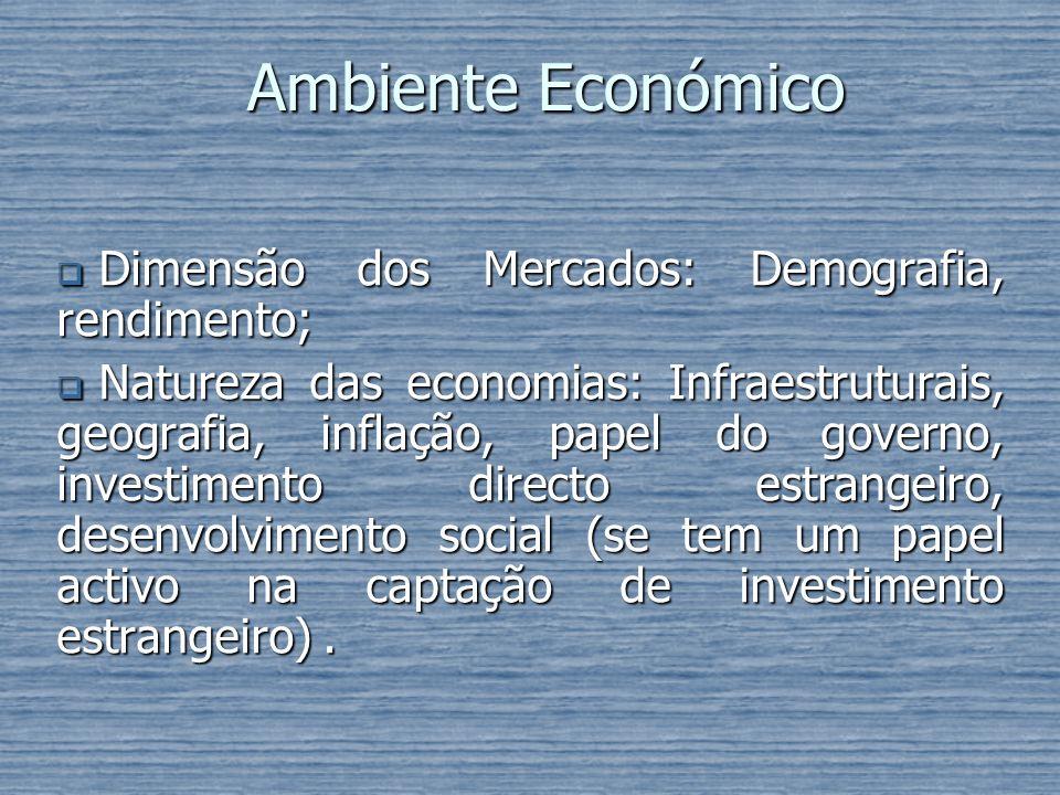 Ambiente Económico Dimensão dos Mercados: Demografia, rendimento; Dimensão dos Mercados: Demografia, rendimento; Natureza das economias: Infraestrutur
