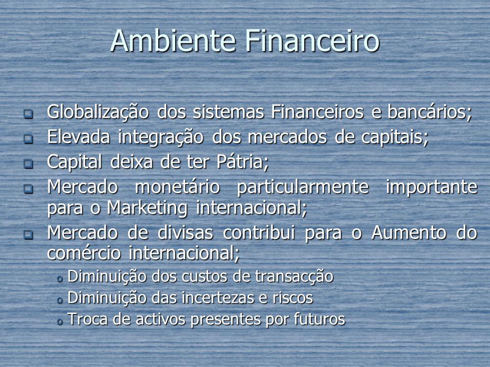 Ambiente Financeiro Globalização dos sistemas Financeiros e bancários; Globalização dos sistemas Financeiros e bancários; Elevada integração dos merca