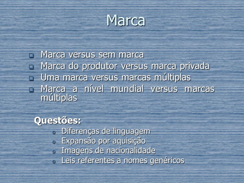 Marca Marca versus sem marca Marca versus sem marca Marca do produtor versus marca privada Marca do produtor versus marca privada Uma marca versus mar
