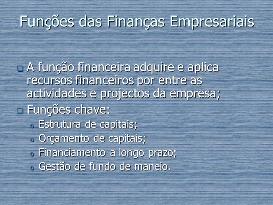 Funções das Finanças Empresariais A função financeira adquire e aplica recursos financeiros por entre as actividades e projectos da empresa; A função