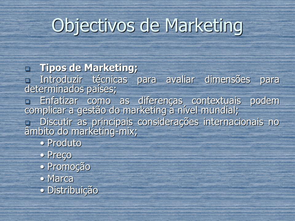 Tipos de Marketing Marketing de Exportação Marketing de Exportação Marketing Internacional Marketing Internacional Marketing Global Marketing Global Marketing Glocal Marketing Glocal