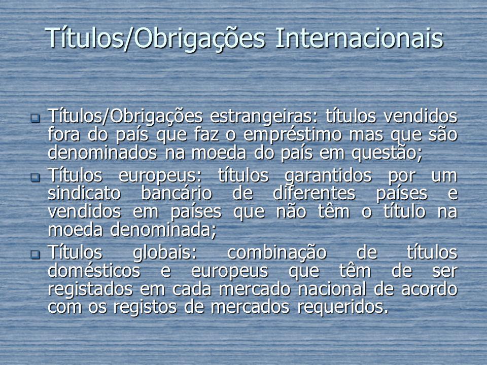 Títulos/Obrigações Internacionais Títulos/Obrigações estrangeiras: títulos vendidos fora do país que faz o empréstimo mas que são denominados na moeda