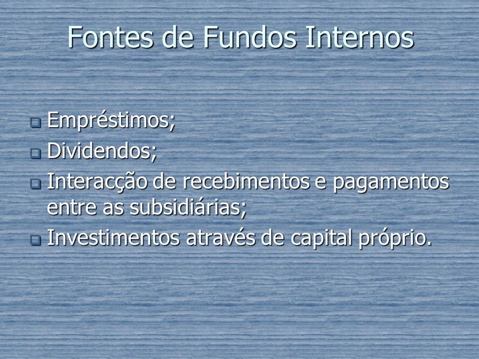 Fontes de Fundos Internos Empréstimos; Empréstimos; Dividendos; Dividendos; Interacção de recebimentos e pagamentos entre as subsidiárias; Interacção