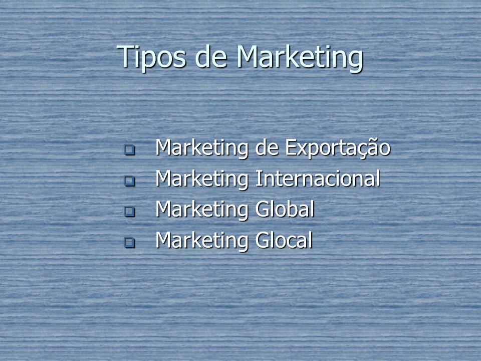 Tipos de Marketing Marketing de Exportação Marketing de Exportação Marketing Internacional Marketing Internacional Marketing Global Marketing Global M