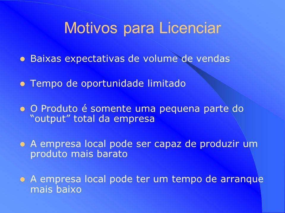 Licenciamento Licenciar: a empresa concede direitos de propriedade intangível a outra empresa a fim de usar uma área geográfica específica durante um