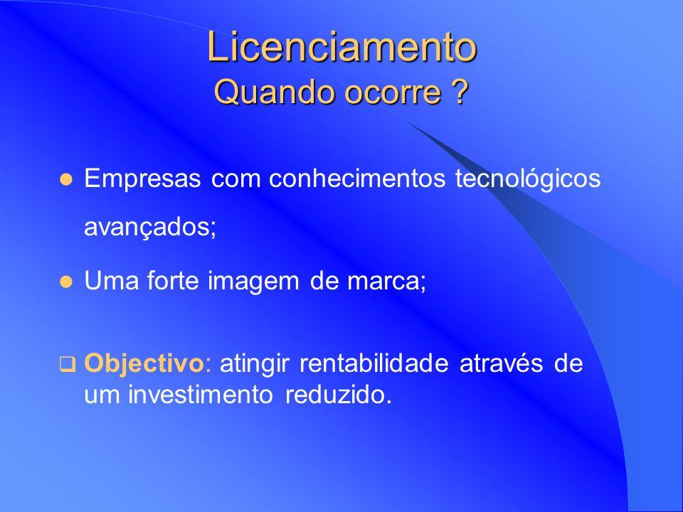 Licenciamento A empresa que internacionaliza não necessita de instalações físicas no país de destino: Investimento reduzido