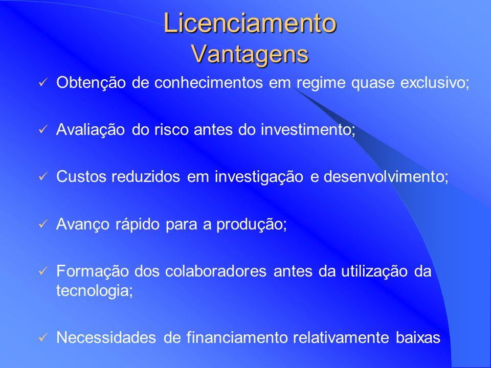 Determinantes da Compensação para a Licença Internacional de Tecnologia