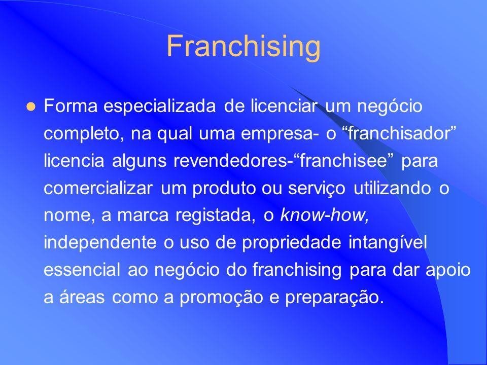 Licenciamento Exemplos A Disney e a Pierre Cardin têm licenças em todo o mundo para a utilização dos seus vários produtos.