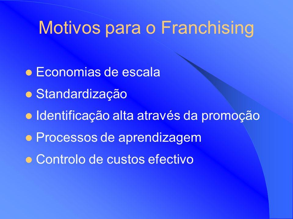 Franchising Forma especializada de licenciar um negócio completo, na qual uma empresa- o franchisador licencia alguns revendedores-franchisee para com