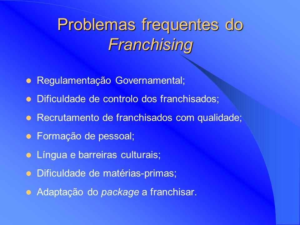 Franchising Formas de Pagamento Pagamentos de direitos de entrada; Comissão de vendas - pagamento de despesas de publicidade e gestão.