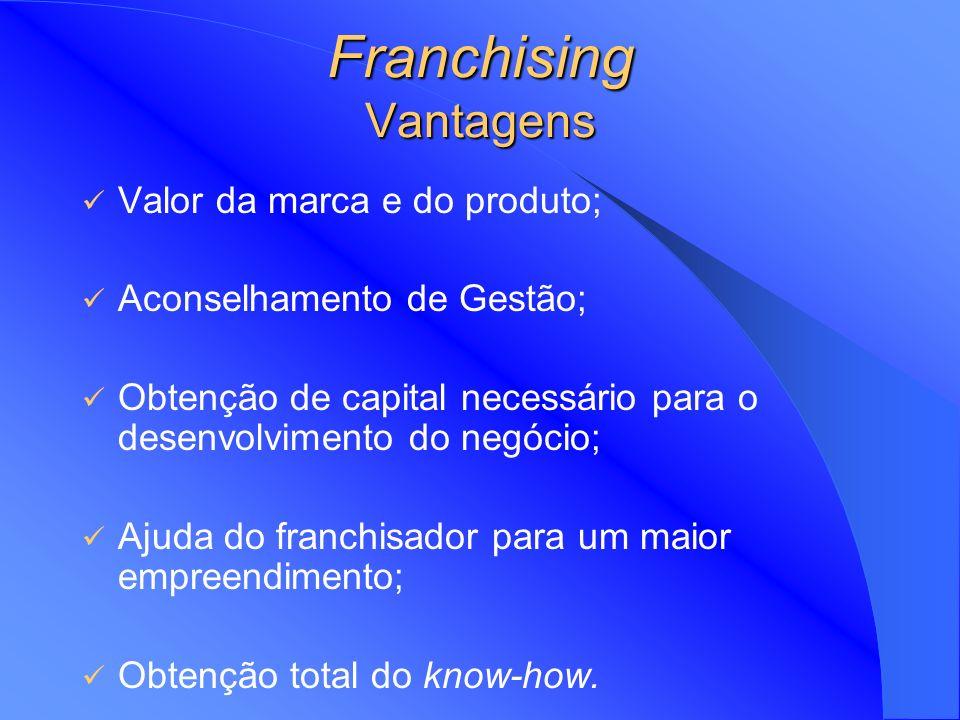 Problemas frequentes do Franchising Regulamentação Governamental; Dificuldade de controlo dos franchisados; Recrutamento de franchisados com qualidade