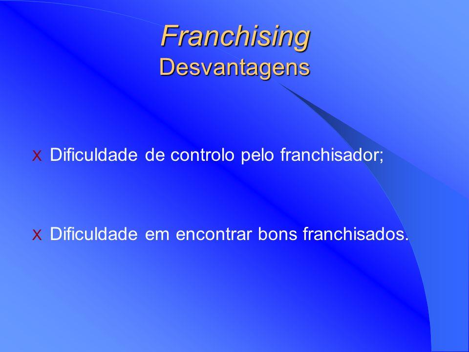 Franchising Vantagens Valor da marca e do produto; Aconselhamento de Gestão; Obtenção de capital necessário para o desenvolvimento do negócio; Ajuda d