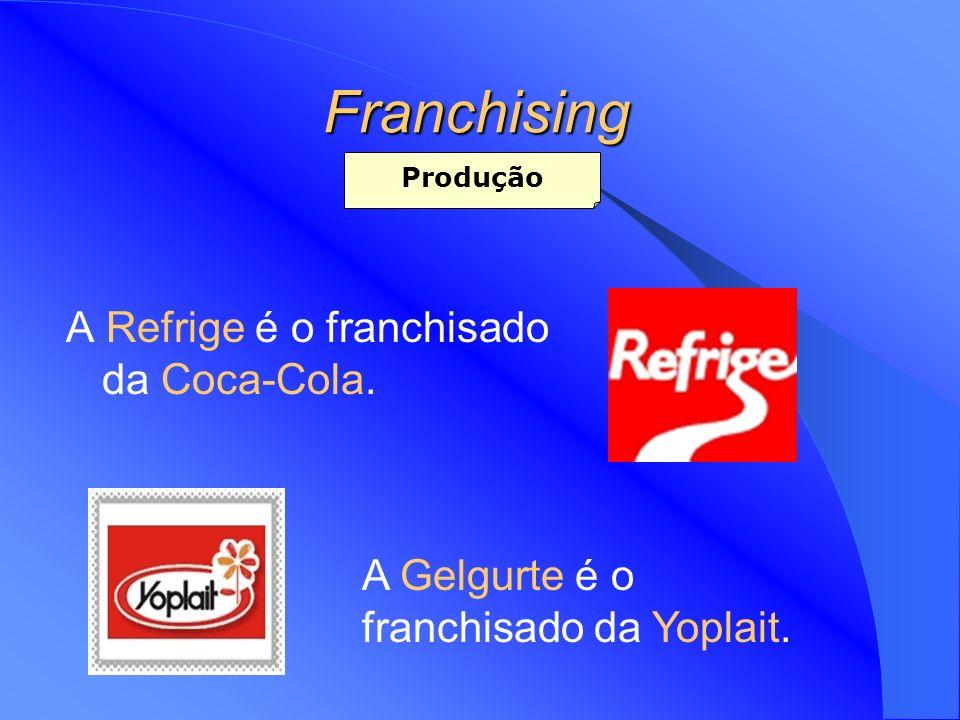 Franchising Desvantagens X Dificuldade de controlo pelo franchisador; X Dificuldade em encontrar bons franchisados.