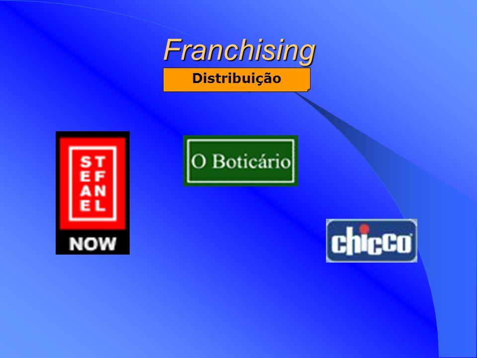 Franchising Exemplos A Refrige é o franchisado da Coca-Cola. A Gelgurte é o franchisado da Yoplait. Produção