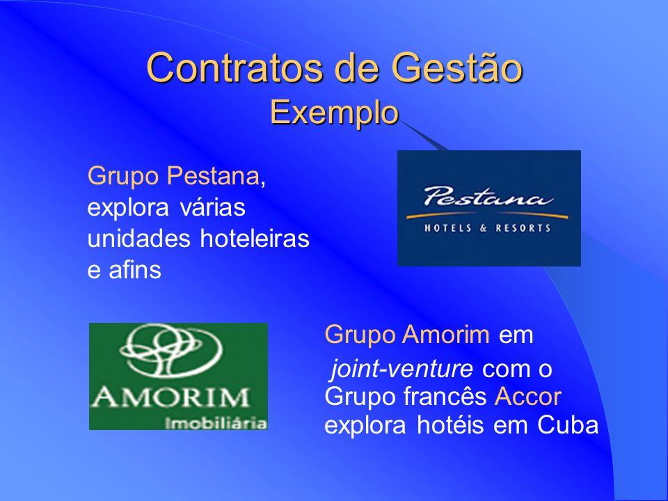 Contratos de Gestão Formas de Pagamento Remuneração fixa; Remuneração Variável em função das vendas.