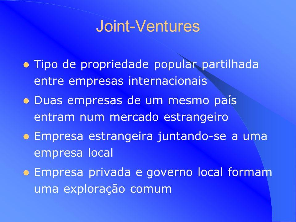 Joint-venture Sociedade conjunta ou sociedade em co- propriedade originam uma nova organização distinta. Têm influência na gestão, mas não domina comp