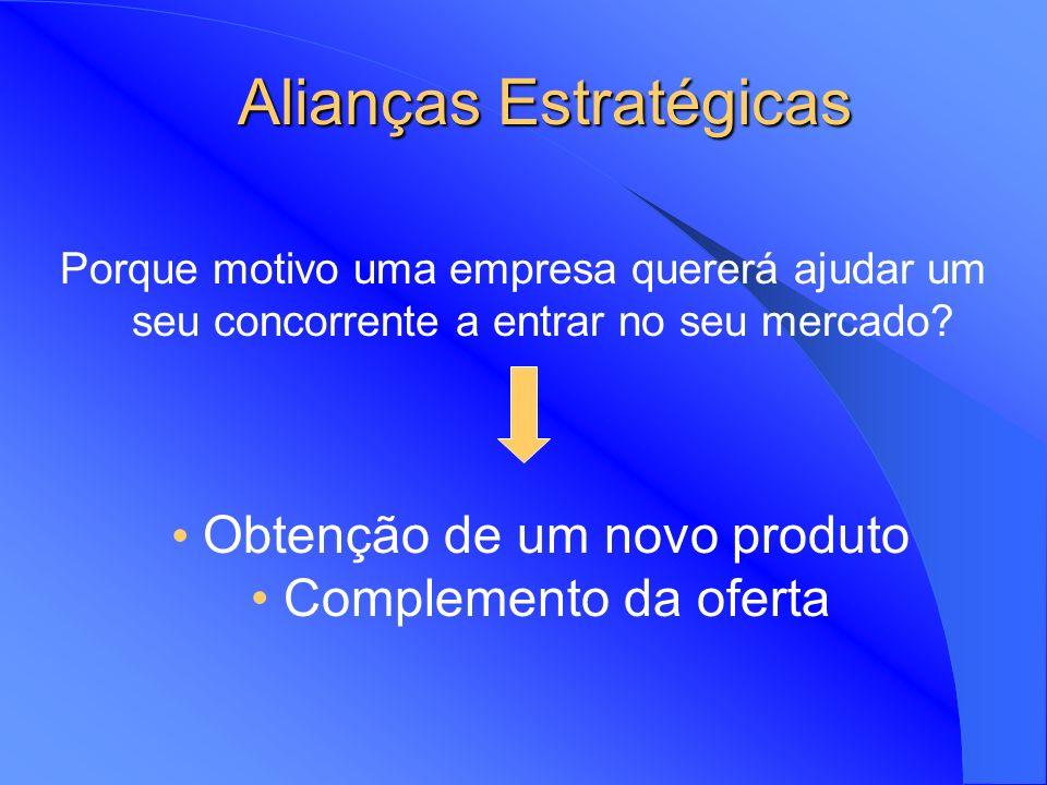 Alianças Estratégicas Relações contratuais, frequentemente entre concorrentes de um mesmo país e/ou entre concorrentes de diferentes países; Origem no