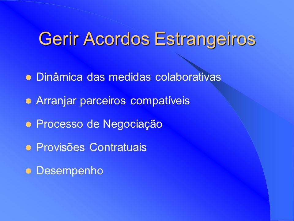 Problemas das Medidas Colaborativas Importância Colaborativa para os parceiros Objectivos divergentes Problemas de Controlo Contribuições e Apropriaçõ