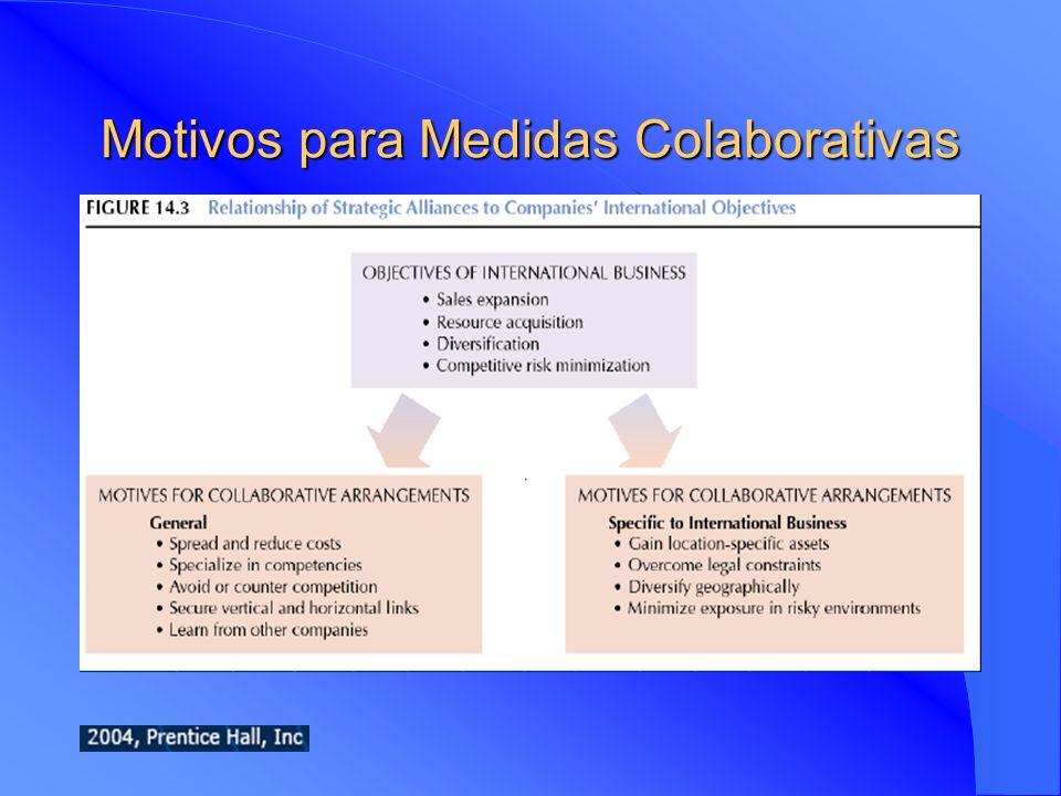 Joint-venture Sociedade conjunta ou sociedade em co- propriedade originam uma nova organização distinta.