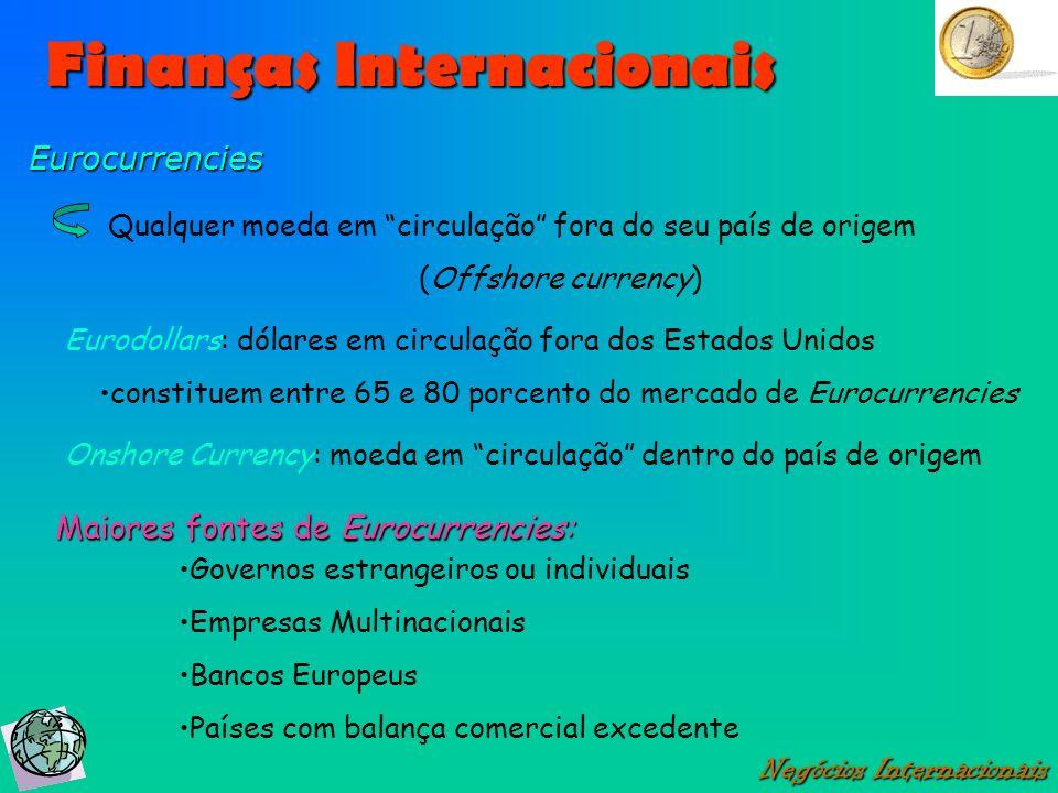 Finanças Internacionais Negócios Internacionais Eurocurrencies Qualquer moeda em circulação fora do seu país de origem (Offshore currency) Onshore Cur