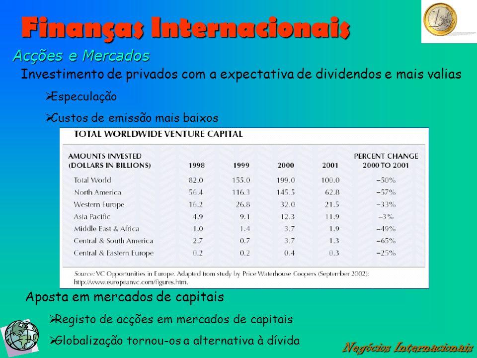 Finanças Internacionais Negócios Internacionais Acções e Mercados Investimento de privados com a expectativa de dividendos e mais valias Especulação C