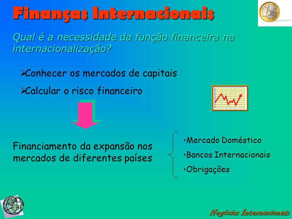 Finanças Internacionais Conhecer os mercados de capitais Calcular o risco financeiro Financiamento da expansão nos mercados de diferentes países Qual