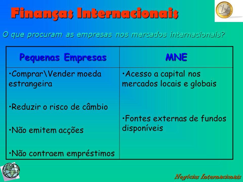 Finanças Internacionais Negócios Internacionais Pequenas Empresas MNE Comprar\Vender moeda estrangeira Reduzir o risco de câmbio Não emitem acções Não