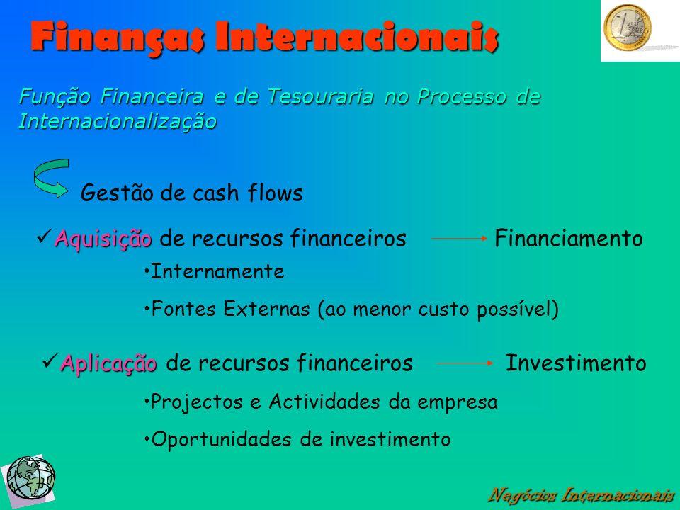 Finanças Internacionais Negócios Internacionais Função Financeira e de Tesouraria no Processo de Internacionalização Gestão de cash flows Aquisição Aq