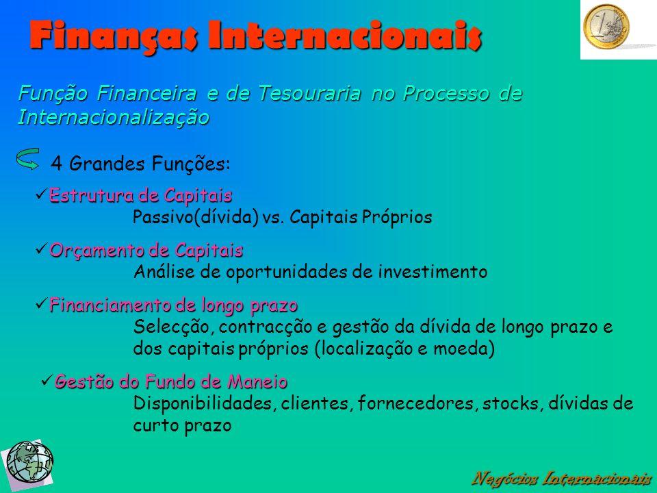 Finanças Internacionais Negócios Internacionais Função Financeira e de Tesouraria no Processo de Internacionalização 4 Grandes Funções: Estrutura de C
