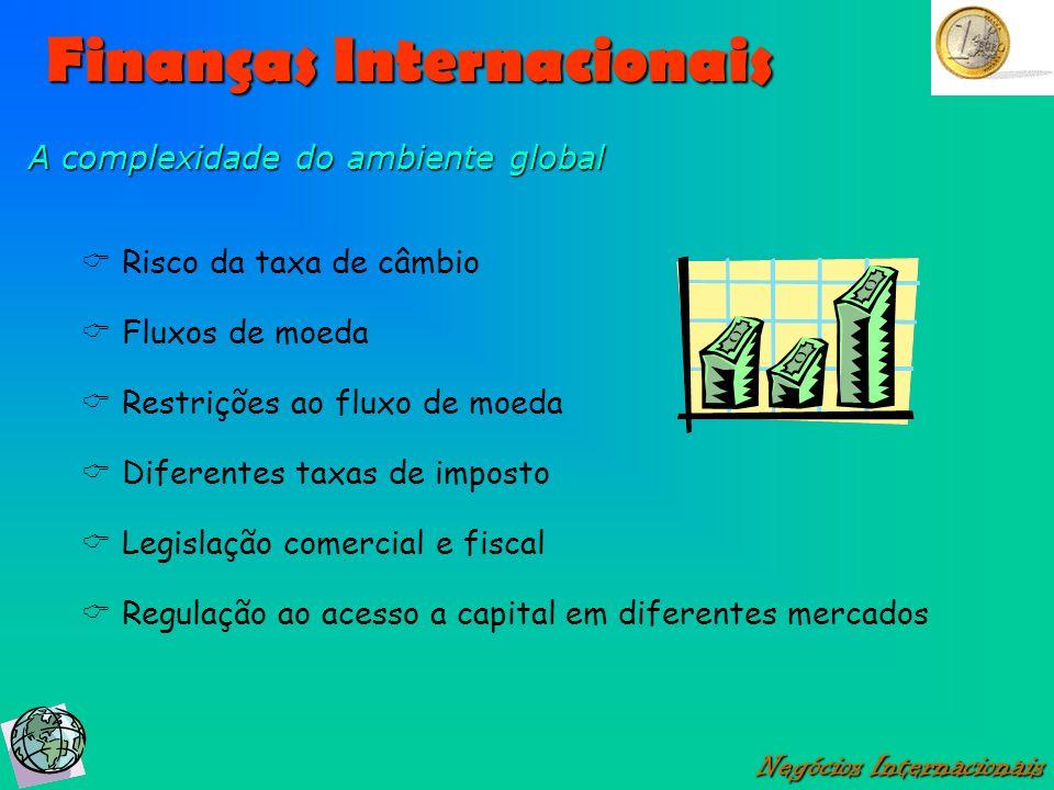 Finanças Internacionais Negócios Internacionais A complexidade do ambiente global Risco da taxa de câmbio Fluxos de moeda Restrições ao fluxo de moeda