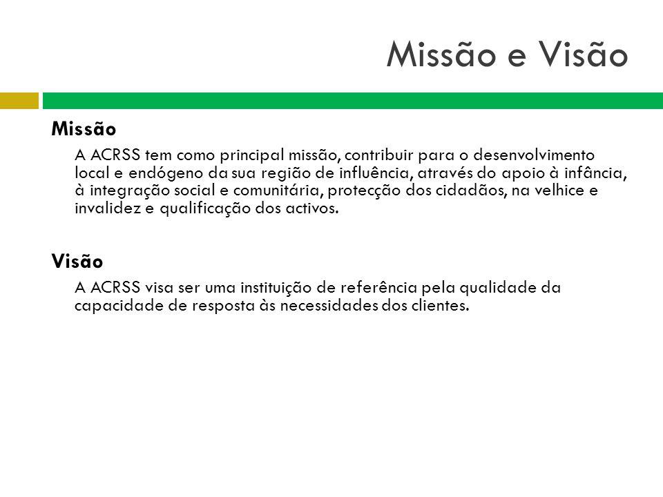Missão e Visão Missão A ACRSS tem como principal missão, contribuir para o desenvolvimento local e endógeno da sua região de influência, através do ap