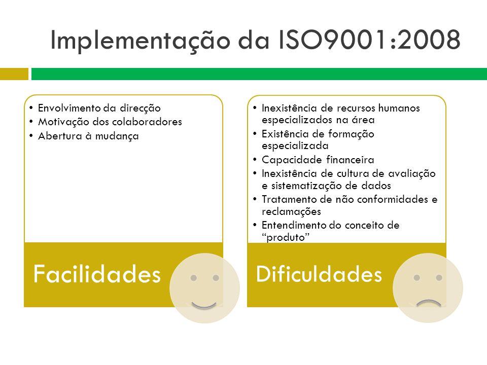 Implementação da ISO9001:2008 Envolvimento da direcção Motivação dos colaboradores Abertura à mudança Facilidades Inexistência de recursos humanos esp