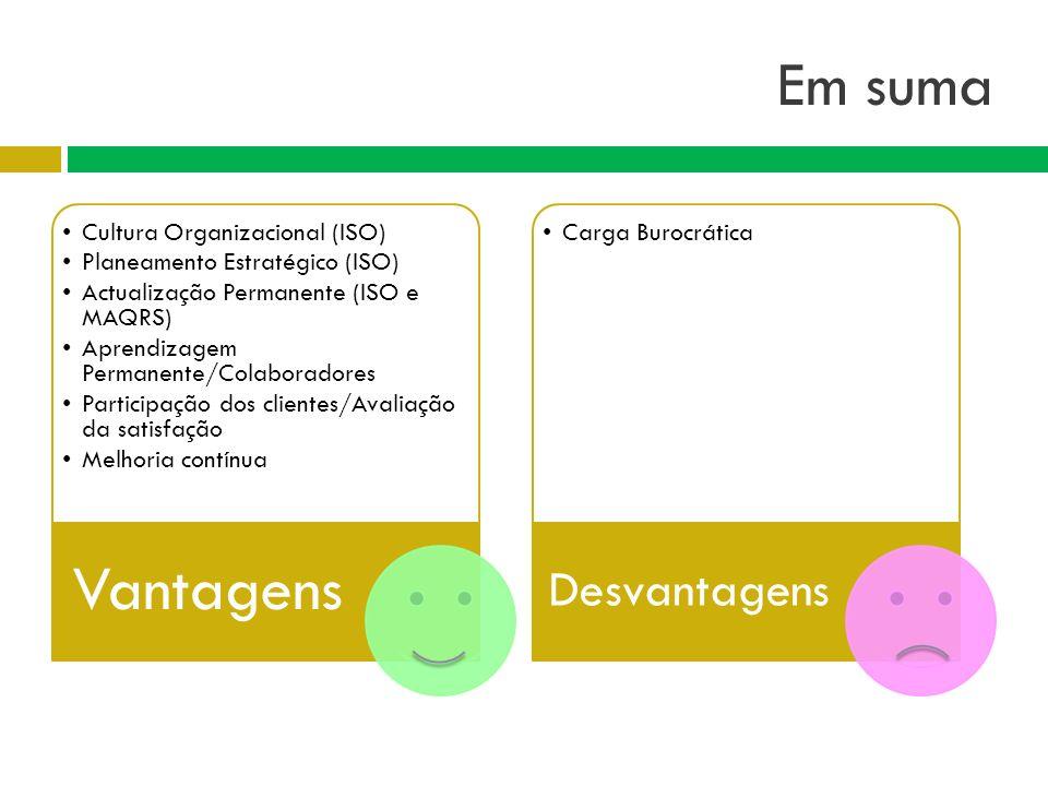 Em suma Cultura Organizacional (ISO) Planeamento Estratégico (ISO) Actualização Permanente (ISO e MAQRS) Aprendizagem Permanente/Colaboradores Partici