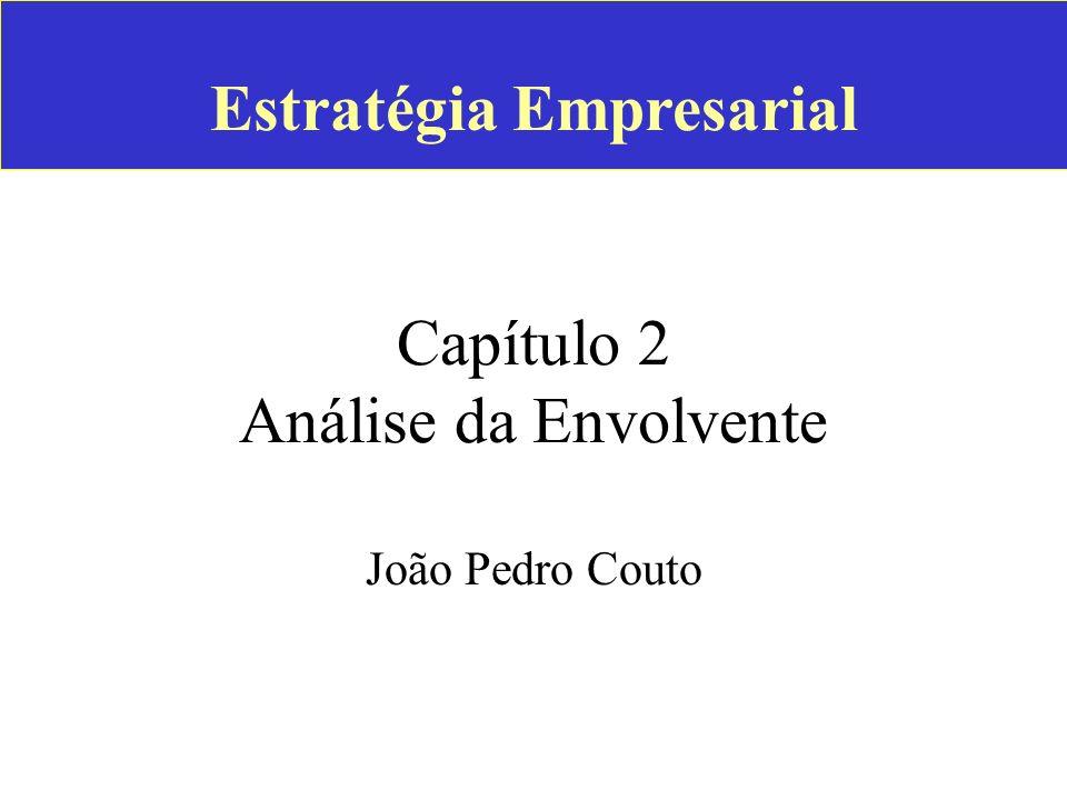 Estratégia Empresarial Capítulo 2 Análise da Envolvente João Pedro Couto