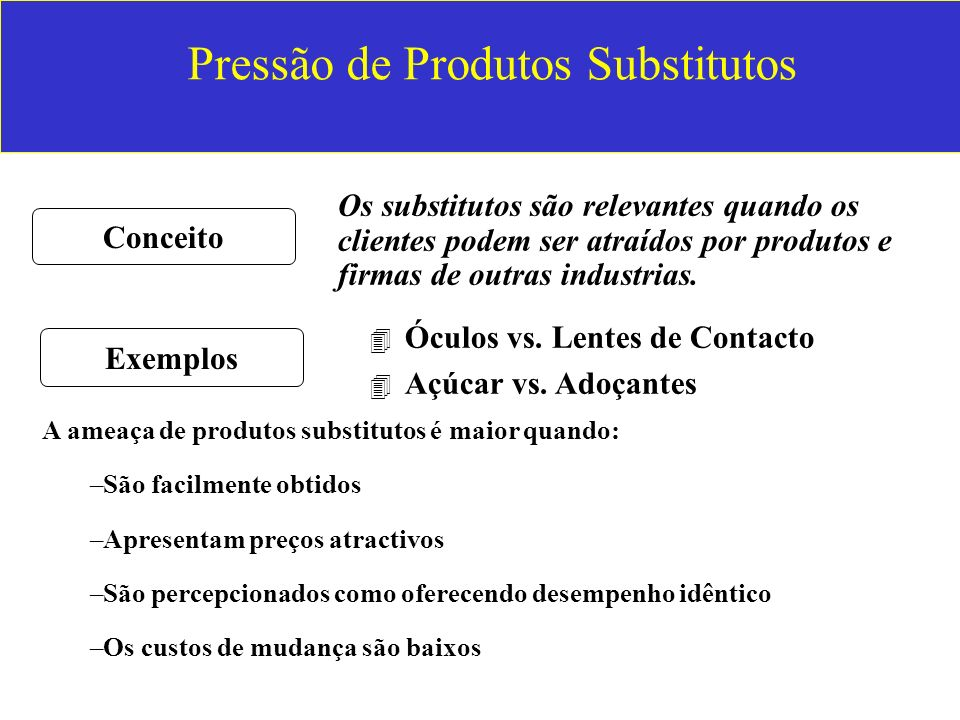 Pressão de Produtos Substitutos Os substitutos são relevantes quando os clientes podem ser atraídos por produtos e firmas de outras industrias. Concei