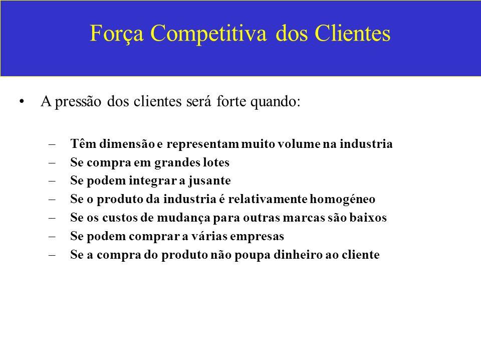 Força Competitiva dos Clientes A pressão dos clientes será forte quando: –Têm dimensão e representam muito volume na industria –Se compra em grandes l