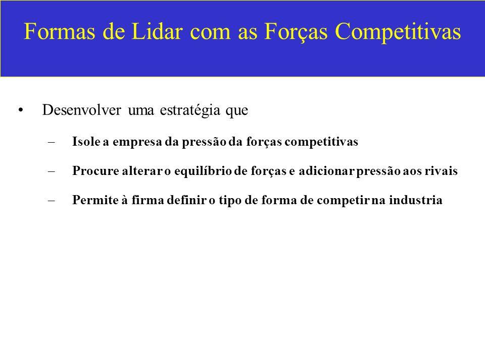 Formas de Lidar com as Forças Competitivas Desenvolver uma estratégia que –Isole a empresa da pressão da forças competitivas –Procure alterar o equilí
