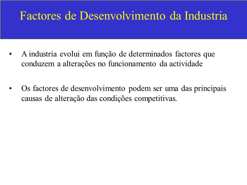 Factores de Desenvolvimento da Industria A industria evolui em função de determinados factores que conduzem a alterações no funcionamento da actividad
