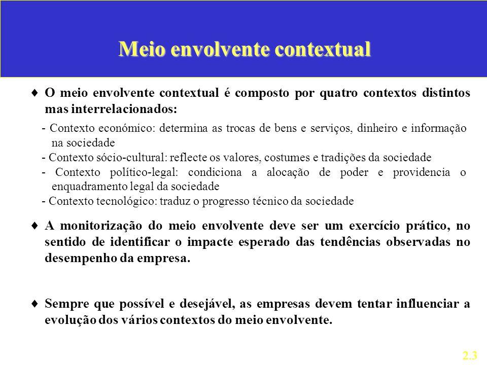 Meio envolvente contextual O meio envolvente contextual é composto por quatro contextos distintos mas interrelacionados: Sempre que possível e desejáv
