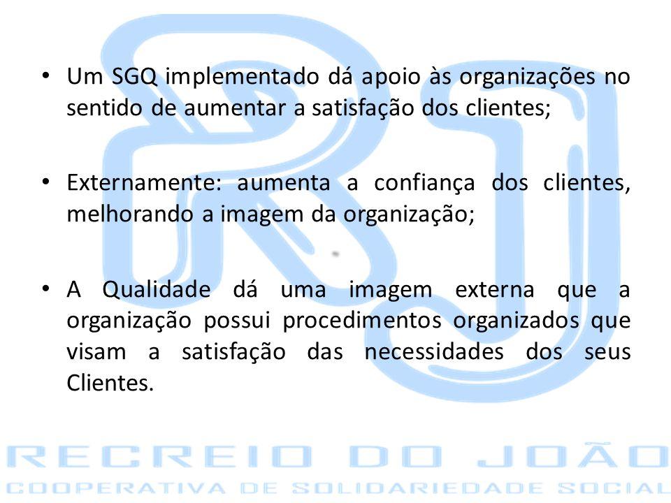 Um SGQ implementado dá apoio às organizações no sentido de aumentar a satisfação dos clientes; Externamente: aumenta a confiança dos clientes, melhora