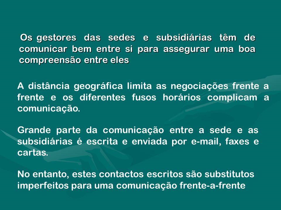 Osgestores das sedes e subsidiárias têm de comunicar bem entre si para assegurar uma boa compreensão entre eles Osgestores das sedes e subsidiárias tê